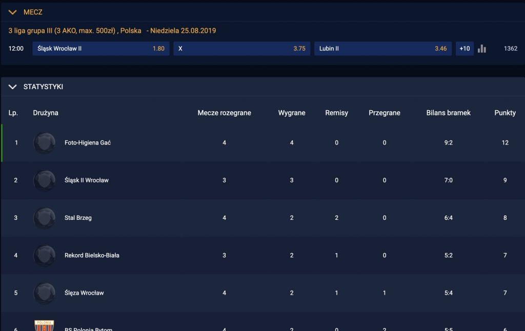 Zakłady 3 liga STS online